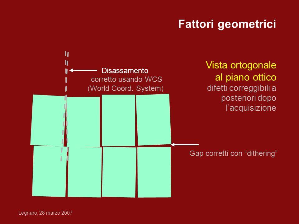 Fattori geometrici Vista ortogonale al piano ottico