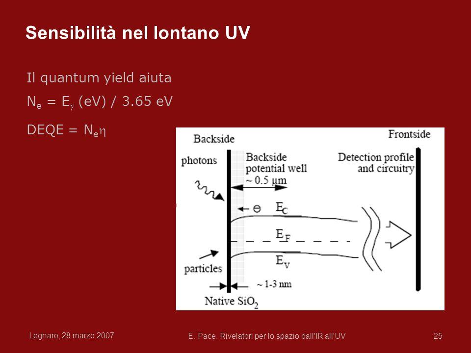 Sensibilità nel lontano UV
