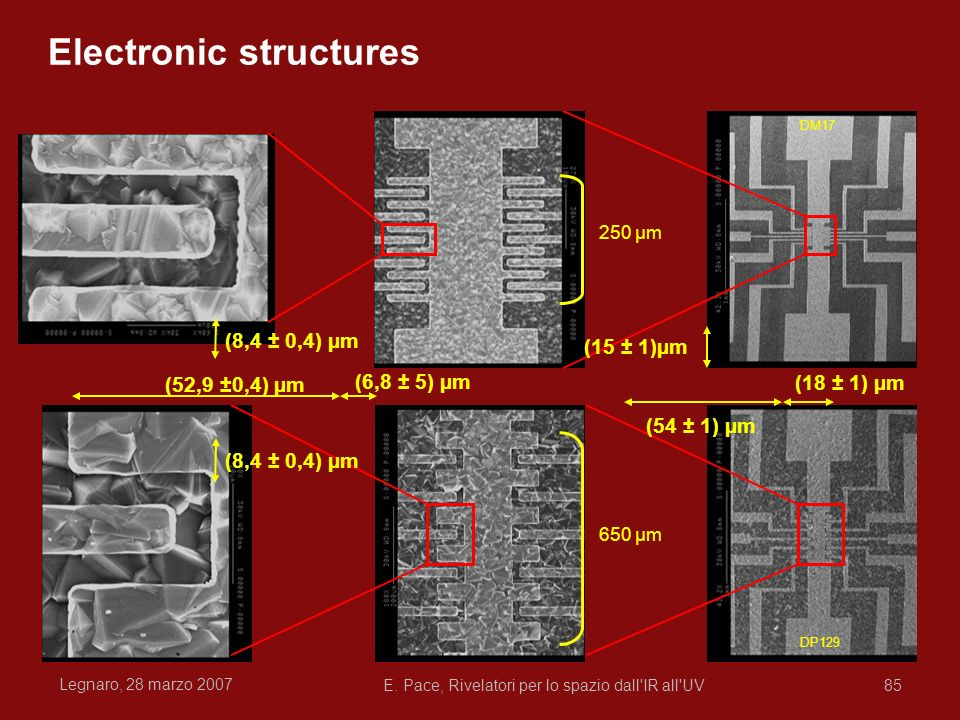 Electronic structures