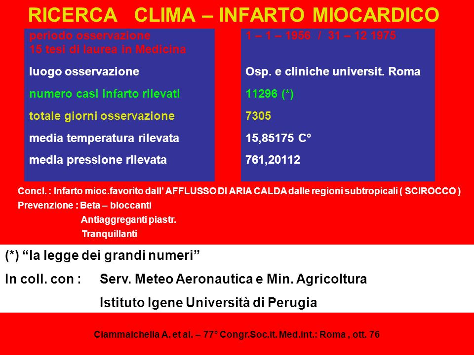 RICERCA CLIMA – INFARTO MIOCARDICO