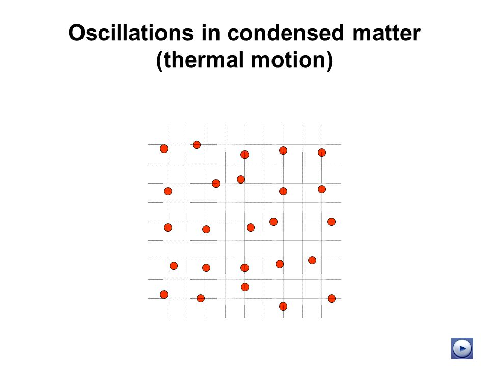 Oscillations in condensed matter (thermal motion)