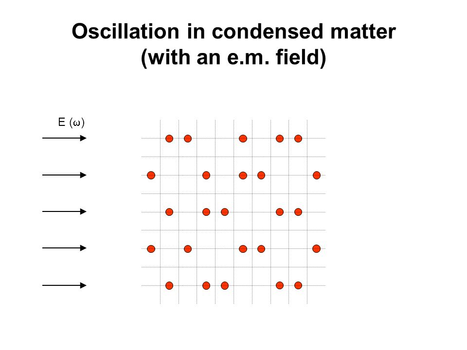Oscillation in condensed matter (with an e.m. field)