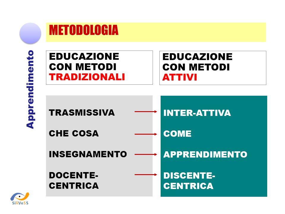 METODOLOGIA EDUCAZIONE EDUCAZIONE CON METODI CON METODI TRADIZIONALI