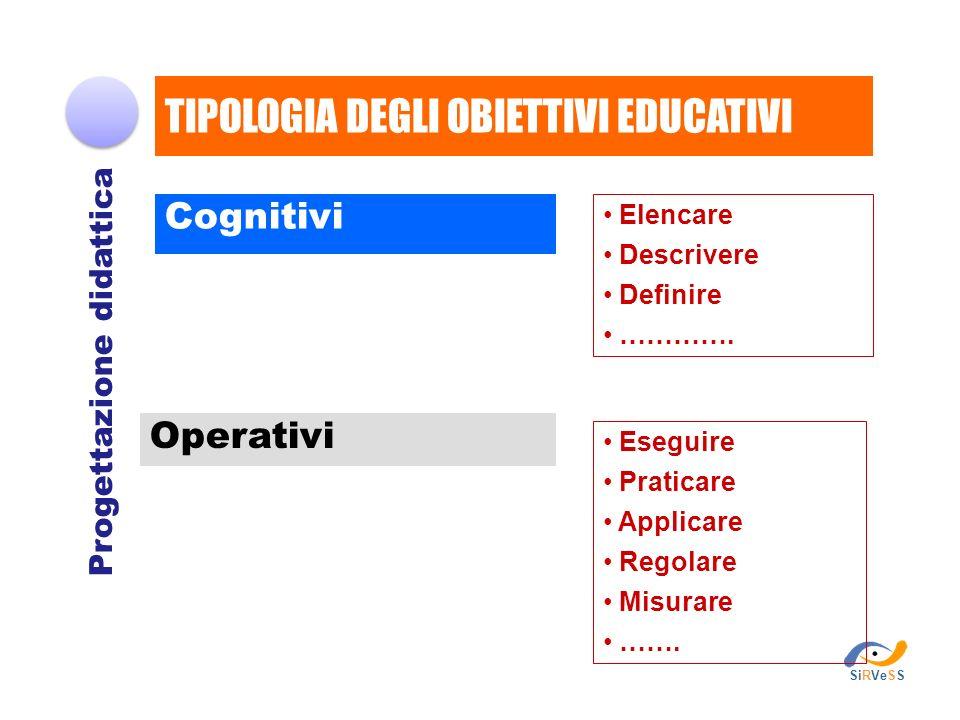 TIPOLOGIA DEGLI OBIETTIVI EDUCATIVI