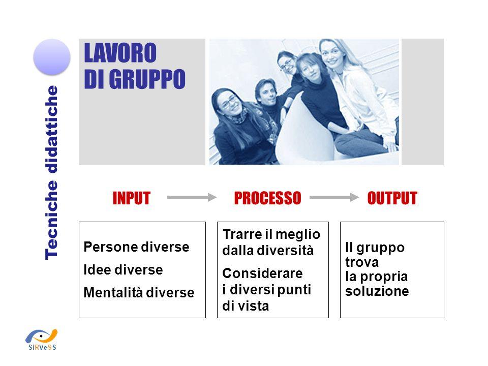 LAVORO DI GRUPPO Tecniche didattiche INPUT PROCESSO OUTPUT
