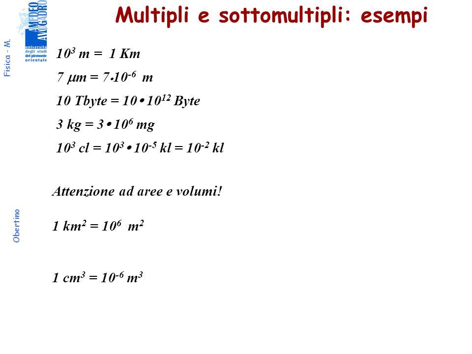 Multipli e sottomultipli: esempi