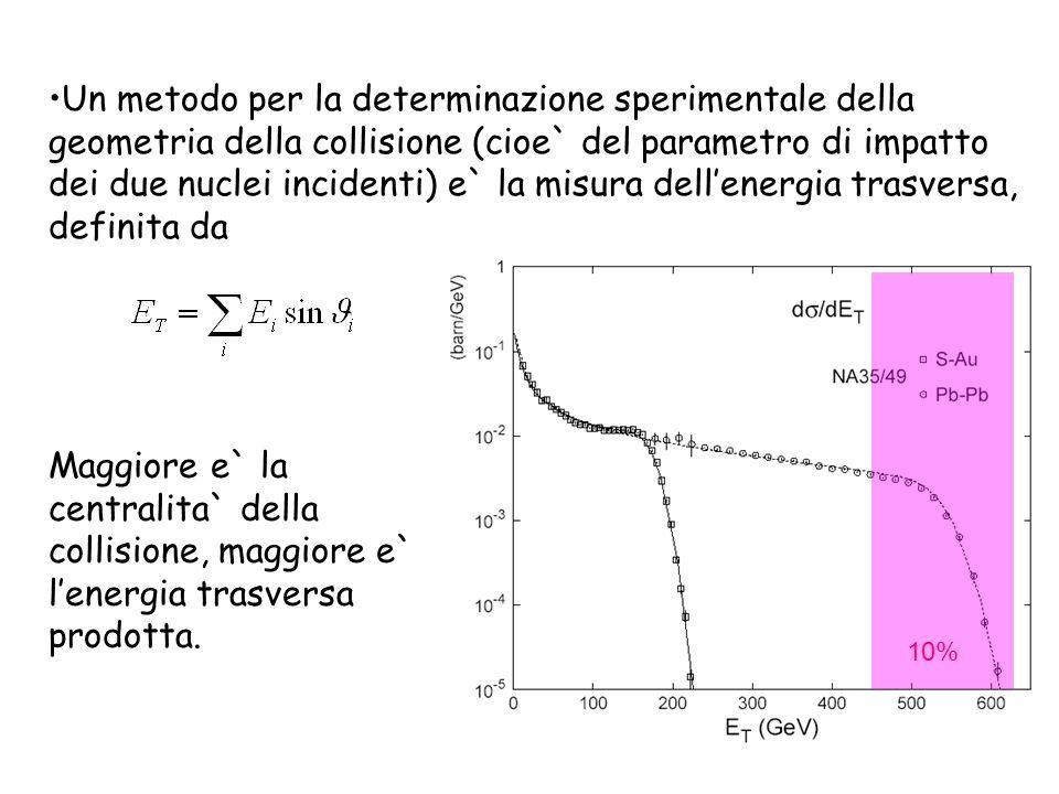 Un metodo per la determinazione sperimentale della geometria della collisione (cioe` del parametro di impatto dei due nuclei incidenti) e` la misura dell'energia trasversa, definita da