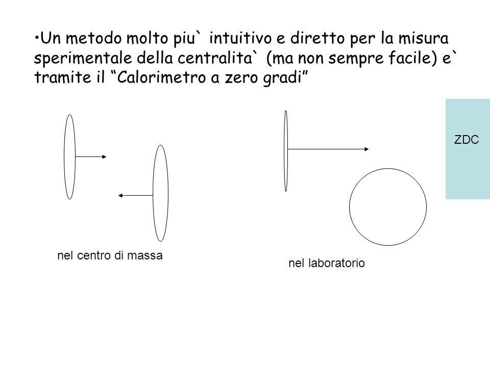Un metodo molto piu` intuitivo e diretto per la misura sperimentale della centralita` (ma non sempre facile) e` tramite il Calorimetro a zero gradi