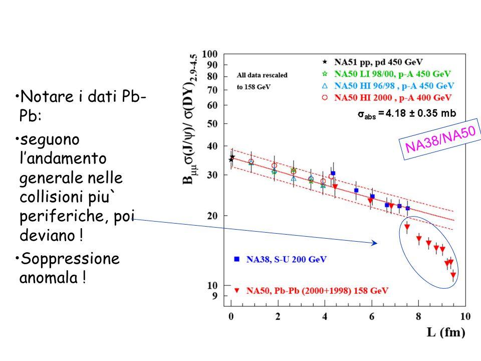 NA38/NA50Notare i dati Pb-Pb: seguono l'andamento generale nelle collisioni piu` periferiche, poi deviano !