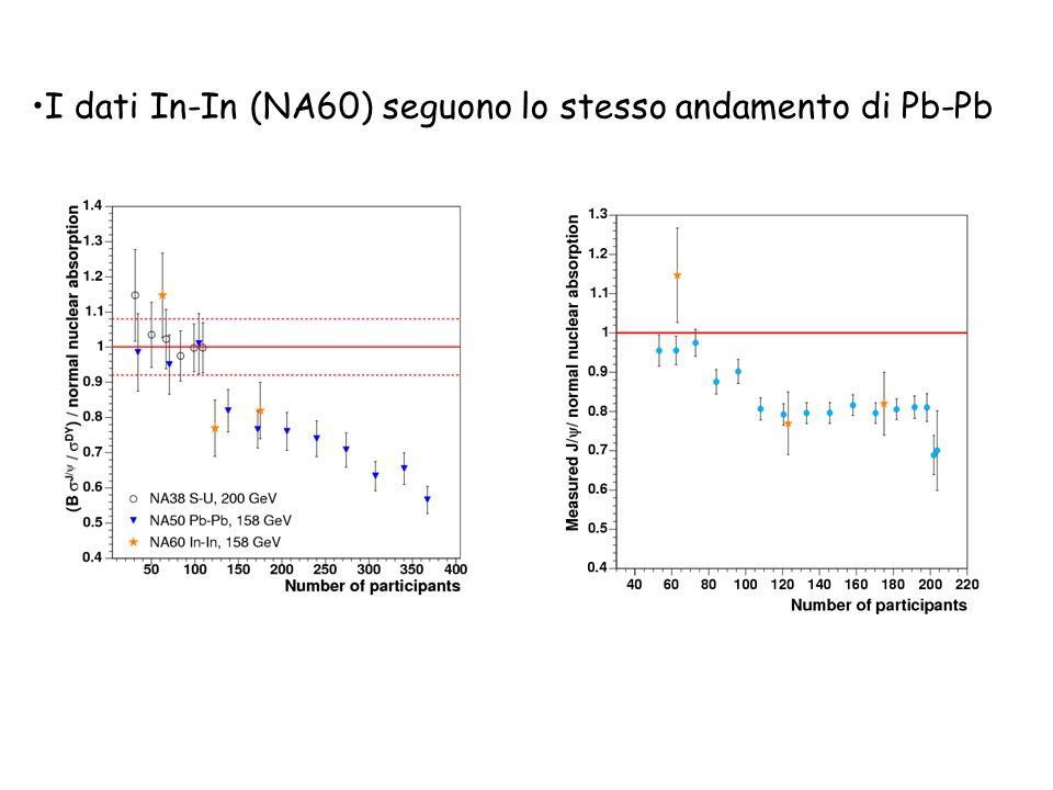 I dati In-In (NA60) seguono lo stesso andamento di Pb-Pb