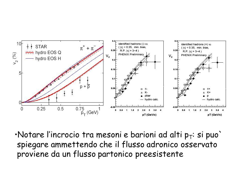 Notare l'incrocio tra mesoni e barioni ad alti pT: si puo` spiegare ammettendo che il flusso adronico osservato proviene da un flusso partonico preesistente