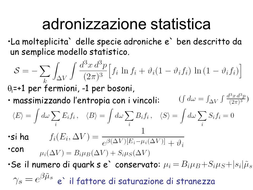 adronizzazione statistica