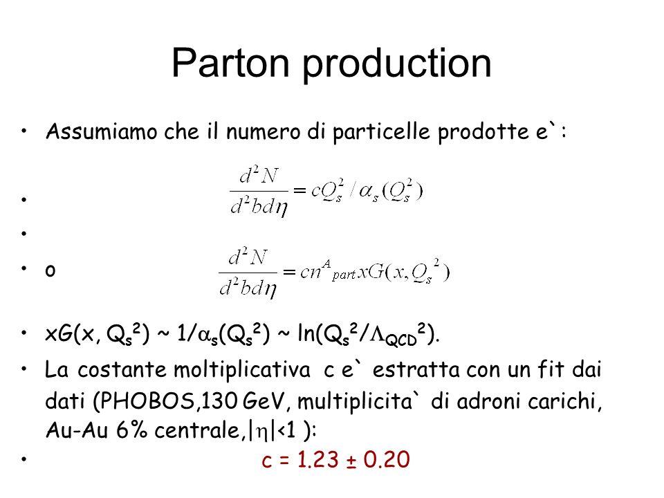 Parton production Assumiamo che il numero di particelle prodotte e`: o