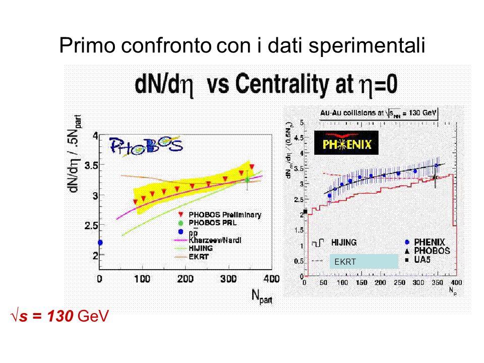 Primo confronto con i dati sperimentali
