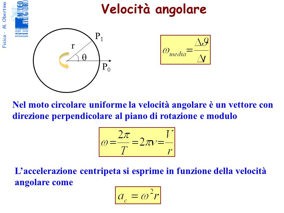 Velocità angolare P1 r  P0