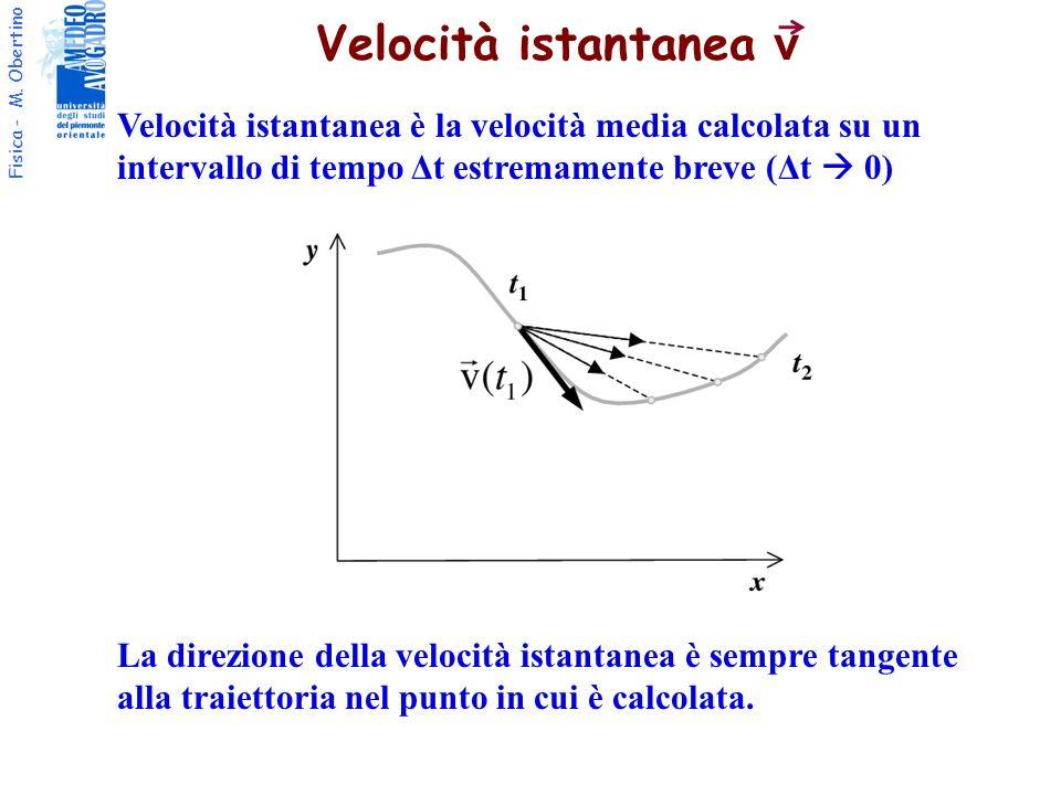 Velocità istantanea v Velocità istantanea è la velocità media calcolata su un intervallo di tempo Δt estremamente breve (Δt  0)