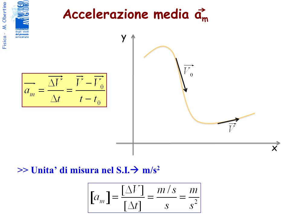 Accelerazione media am