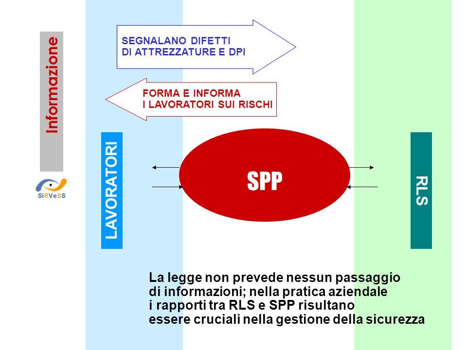 SPP Informazione LAVORATORI RLS La legge non prevede nessun passaggio