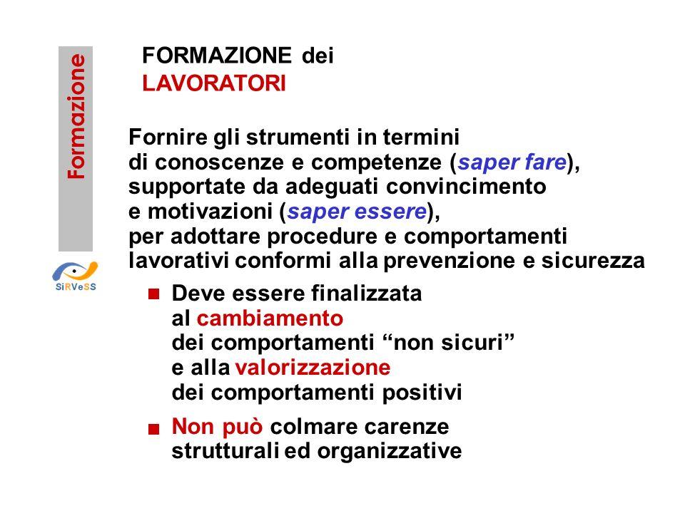 FORMAZIONE dei LAVORATORI. Fornire gli strumenti in termini. di conoscenze e competenze (saper fare), supportate da adeguati convincimento.