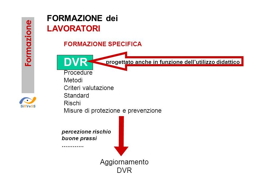 DVR FORMAZIONE dei LAVORATORI Formazione Aggiornamento DVR