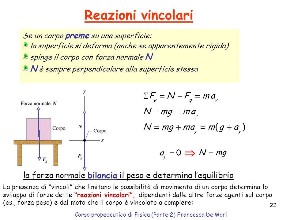 Reazioni vincolari Se un corpo preme su una superficie: la superficie si deforma (anche se apparentemente rigida)