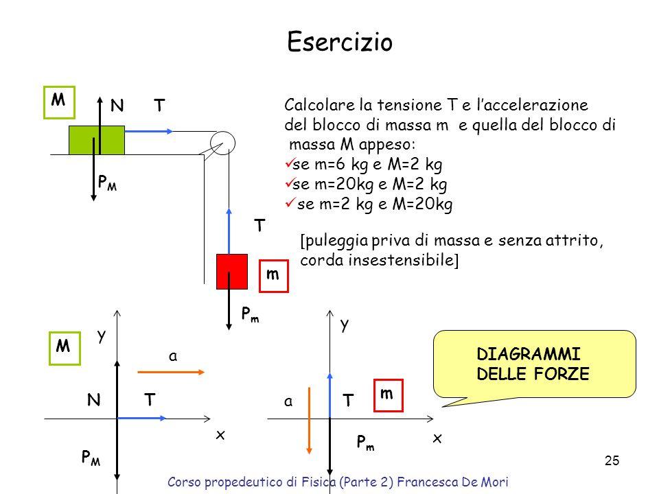 Corso propedeutico di Fisica (Parte 2) Francesca De Mori