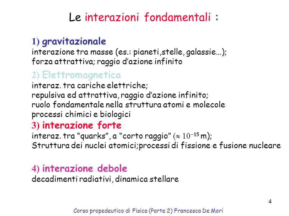 Le interazioni fondamentali :
