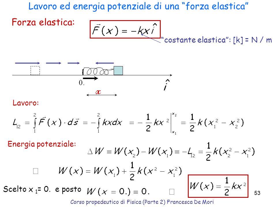 Lavoro ed energia potenziale di una forza elastica