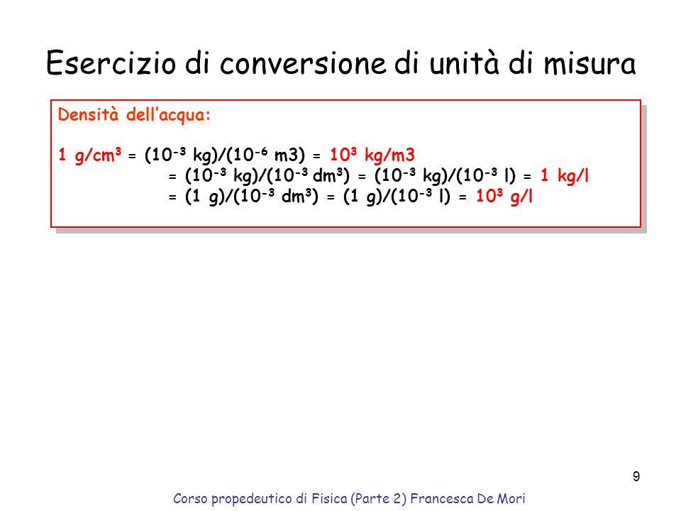 Esercizio di conversione di unità di misura