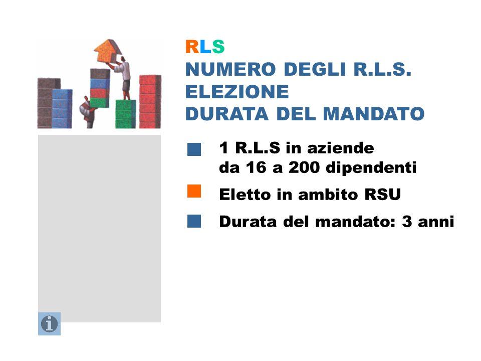 RLS – Numero elezione durata mandato