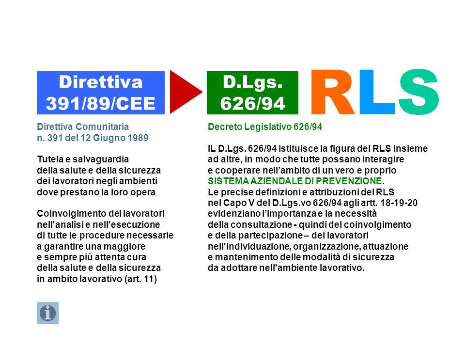 Dalla Direttiva CEE 391/89 al D.Lgs. 626/94