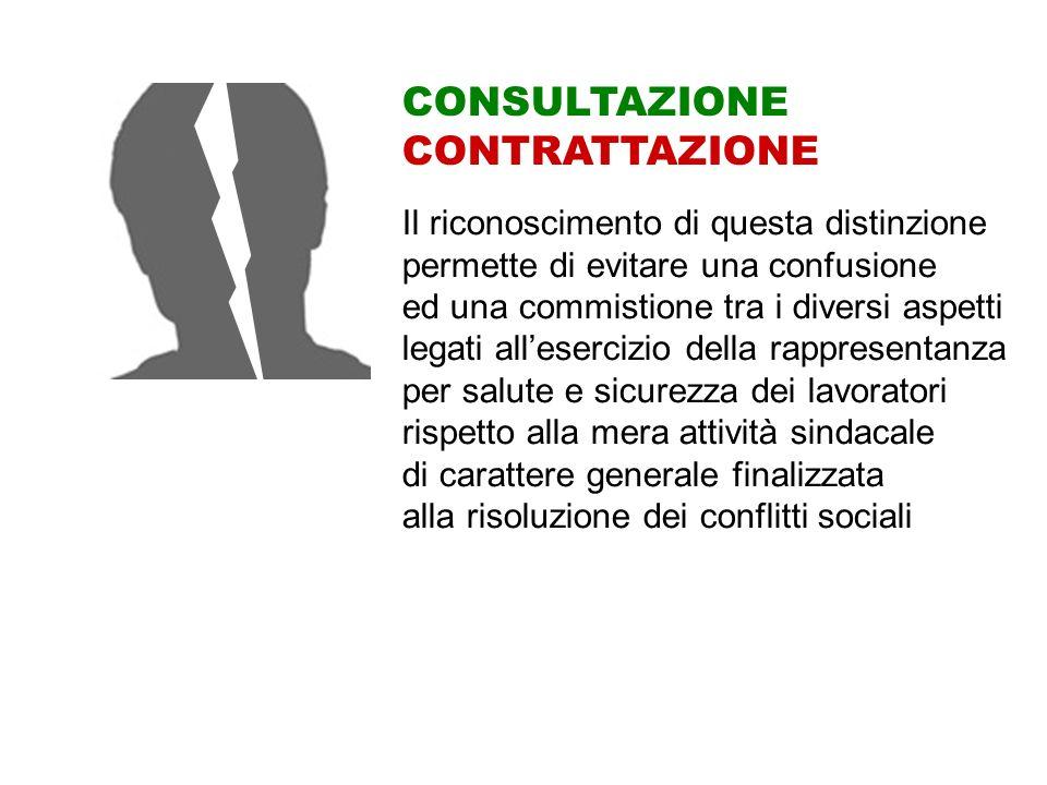 Consultazione contrattazione