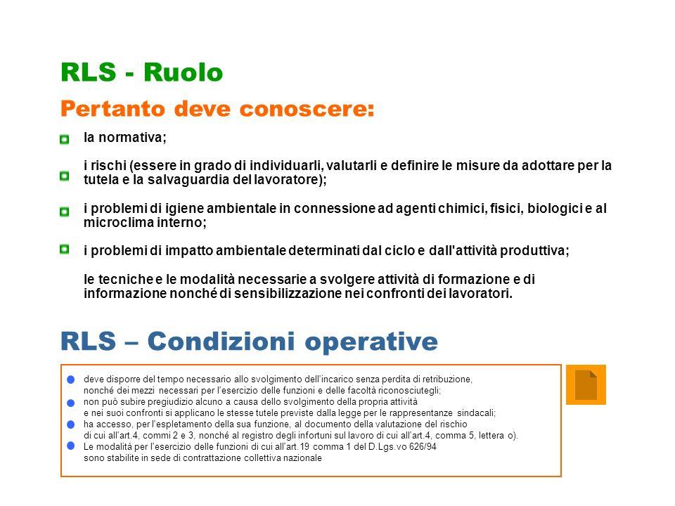 RLS – Condizioni operative