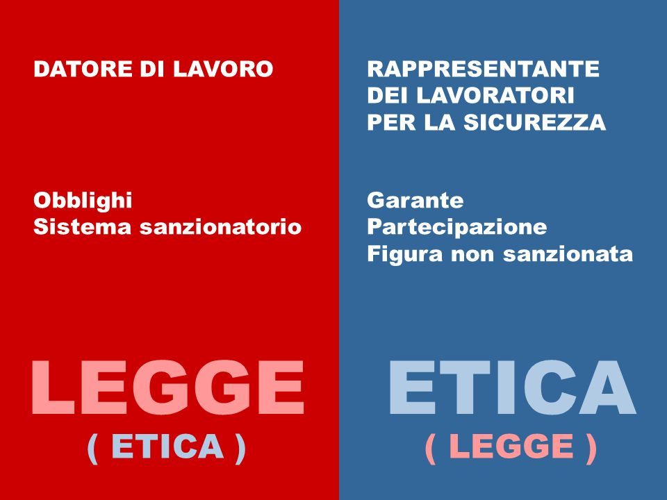 LEGGE ETICA ( ETICA ) ( LEGGE ) DATORE DI LAVORO