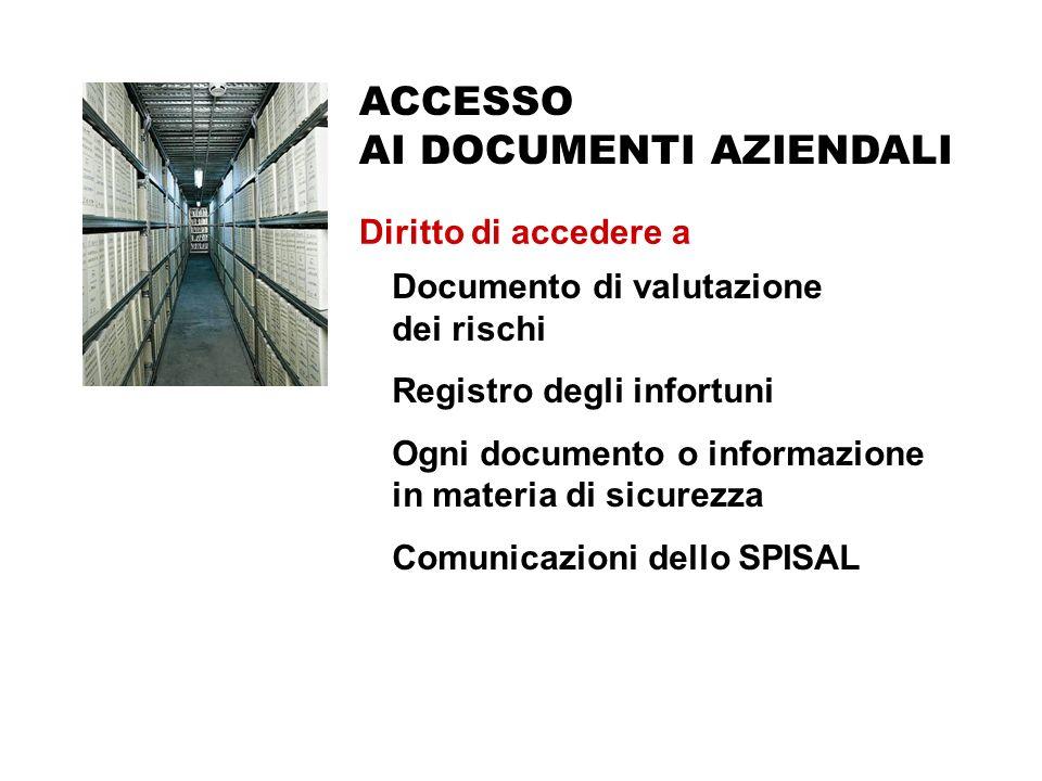 Accesso ai documenti aziendali