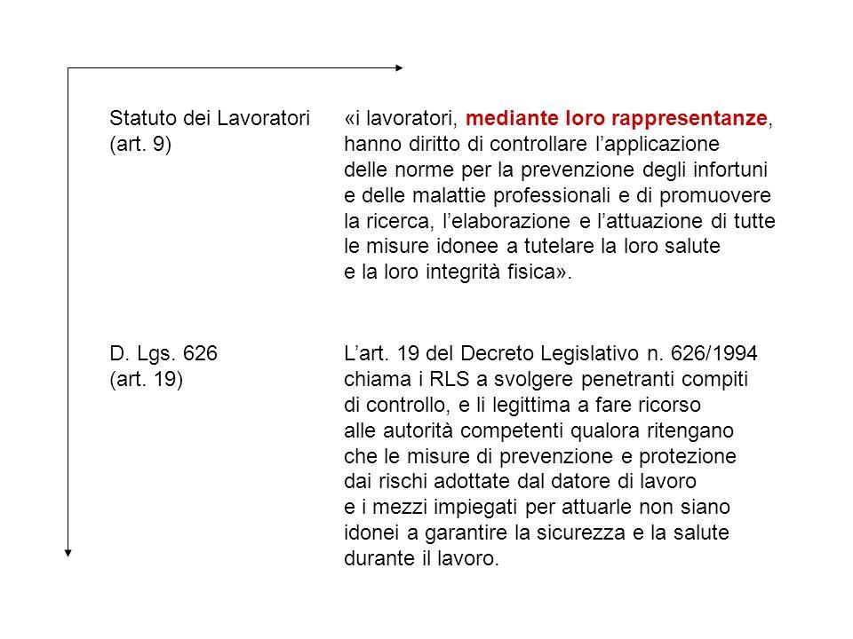 Statuto del Lavoratori vs D.Lgs. 626