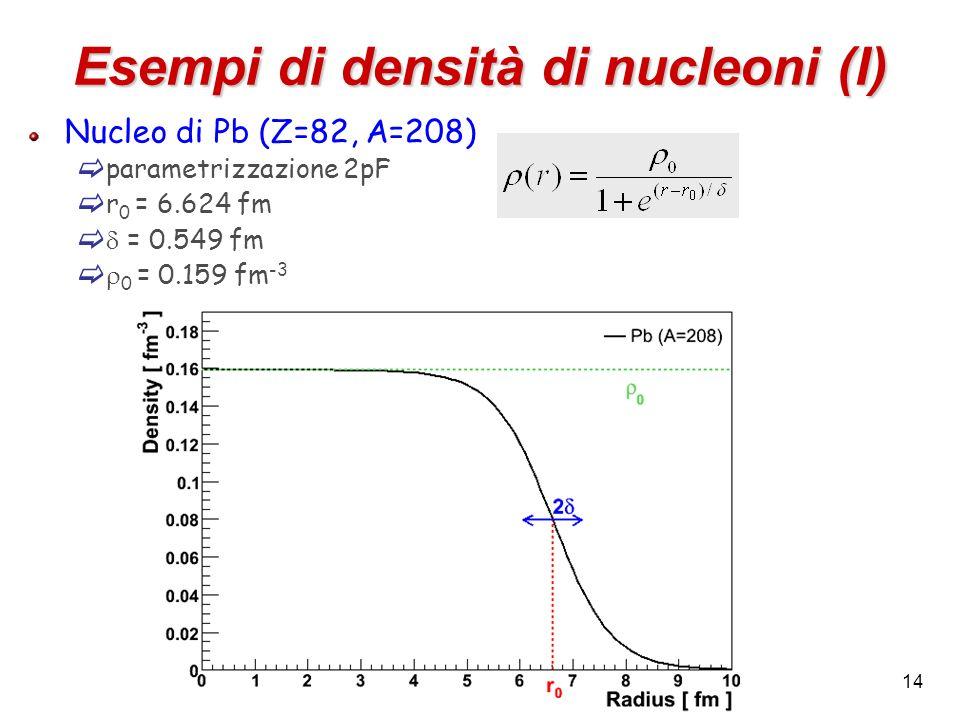 Esempi di densità di nucleoni (I)
