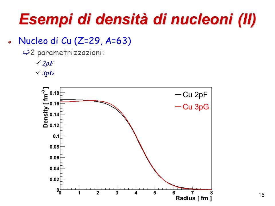 Esempi di densità di nucleoni (II)