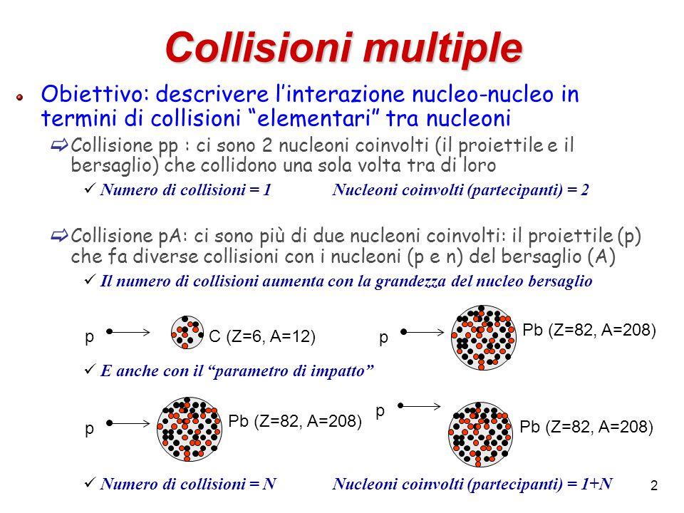 Collisioni multiple Obiettivo: descrivere l'interazione nucleo-nucleo in termini di collisioni elementari tra nucleoni.
