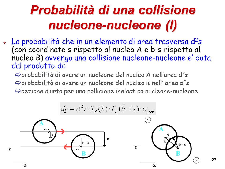 Probabilità di una collisione nucleone-nucleone (I)