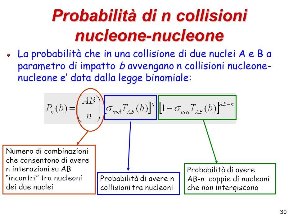 Probabilità di n collisioni nucleone-nucleone