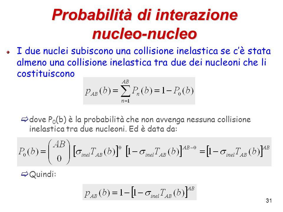 Probabilità di interazione nucleo-nucleo