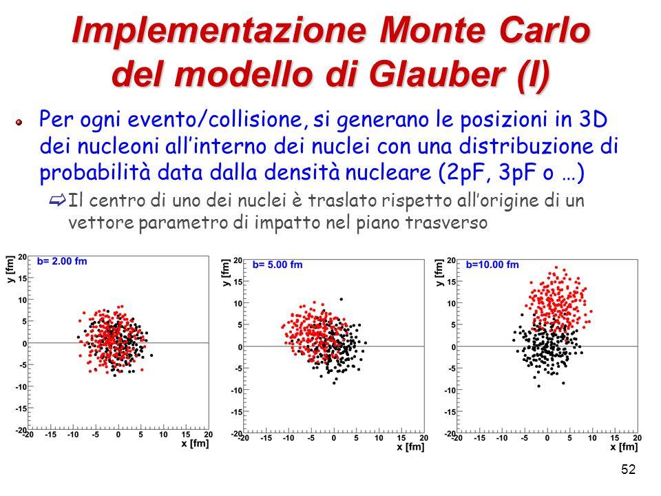 Implementazione Monte Carlo del modello di Glauber (I)