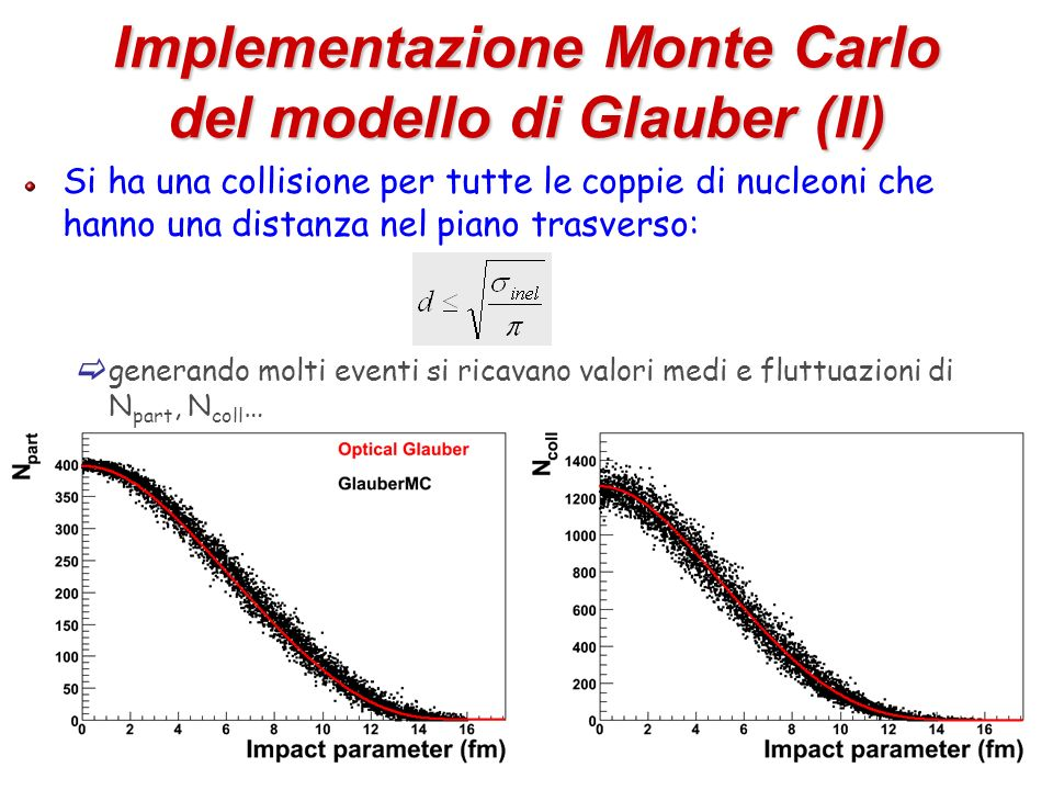 Implementazione Monte Carlo del modello di Glauber (II)