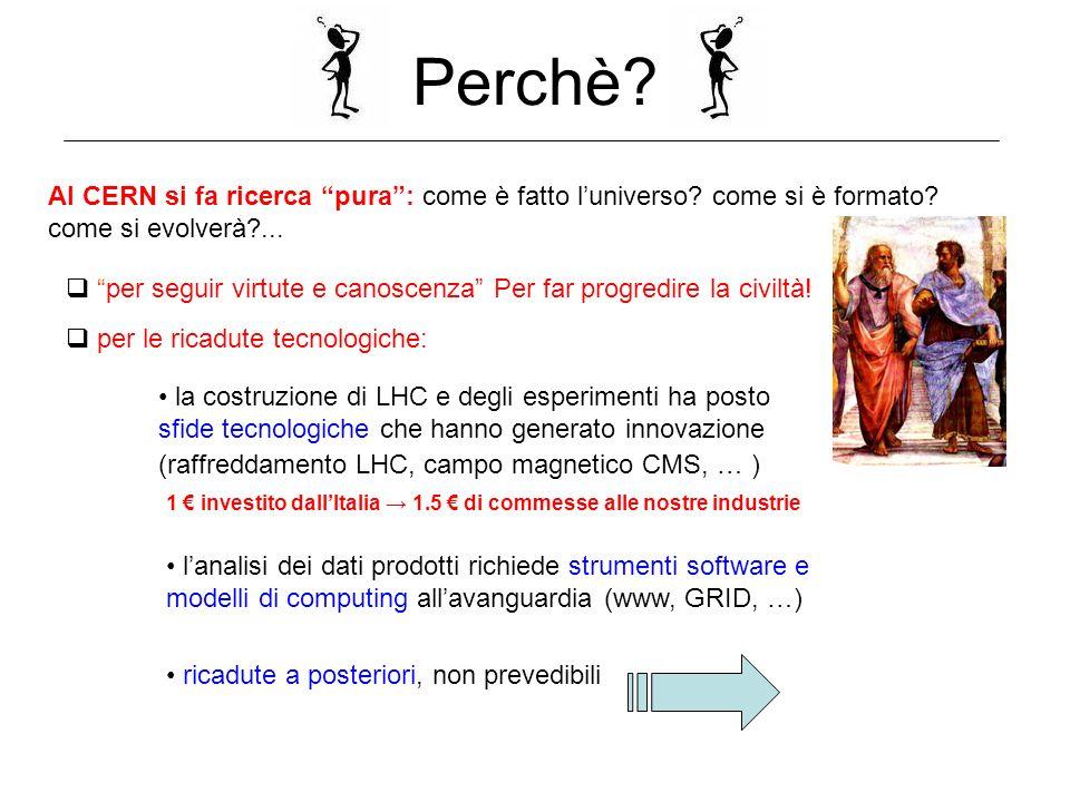 Perchè Al CERN si fa ricerca pura : come è fatto l'universo come si è formato come si evolverà ...