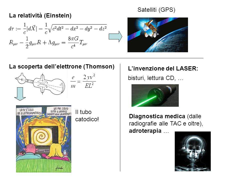 Satelliti (GPS) La relatività (Einstein) La scoperta dell'elettrone (Thomson) L'invenzione del LASER: