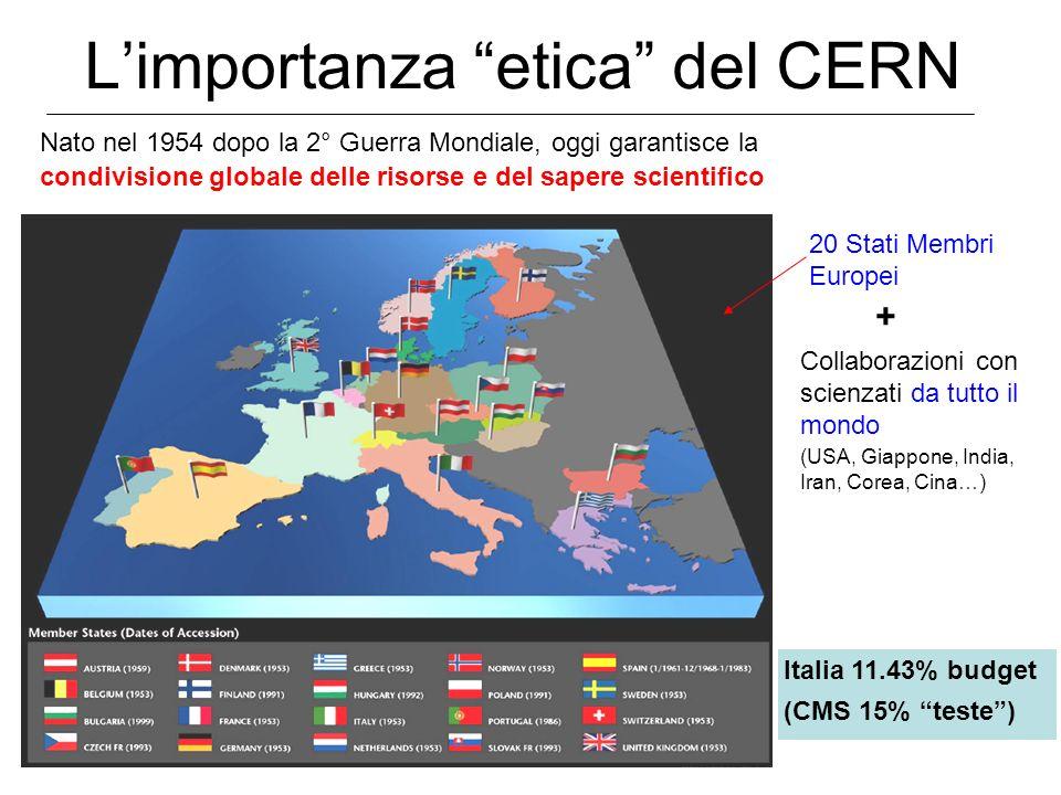 L'importanza etica del CERN
