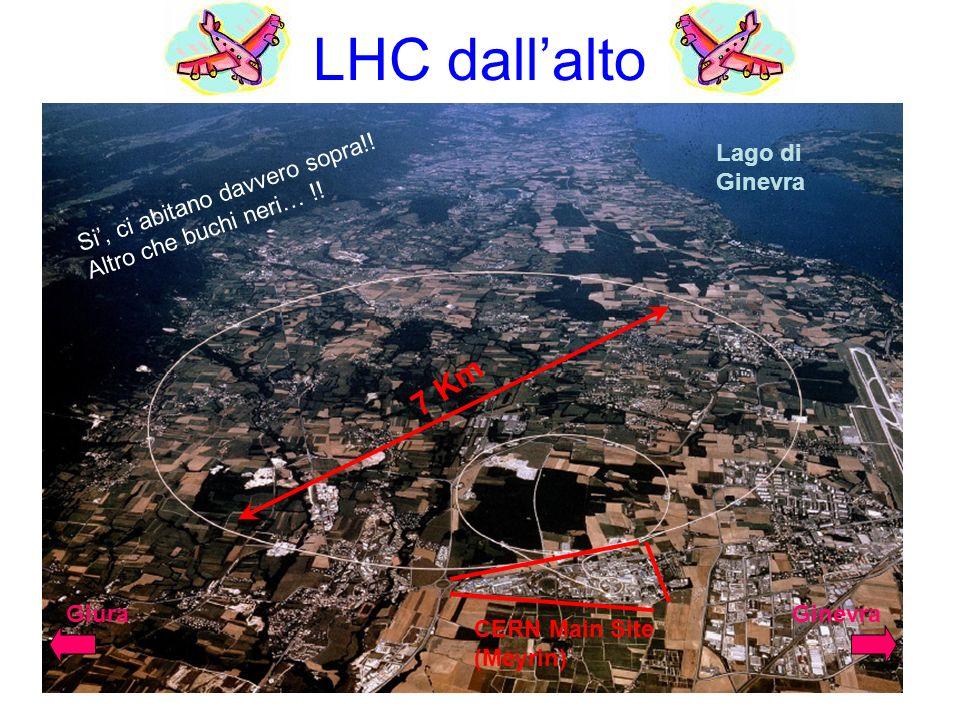LHC dall'alto 7 Km Lago di Ginevra