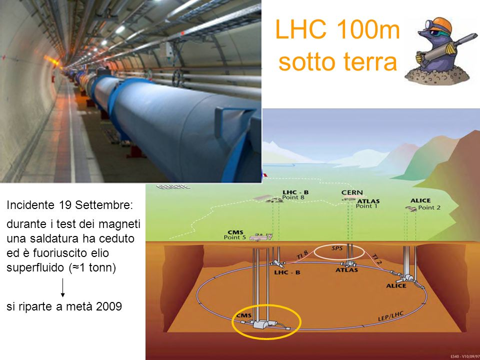 LHC 100m sotto terra Incidente 19 Settembre: