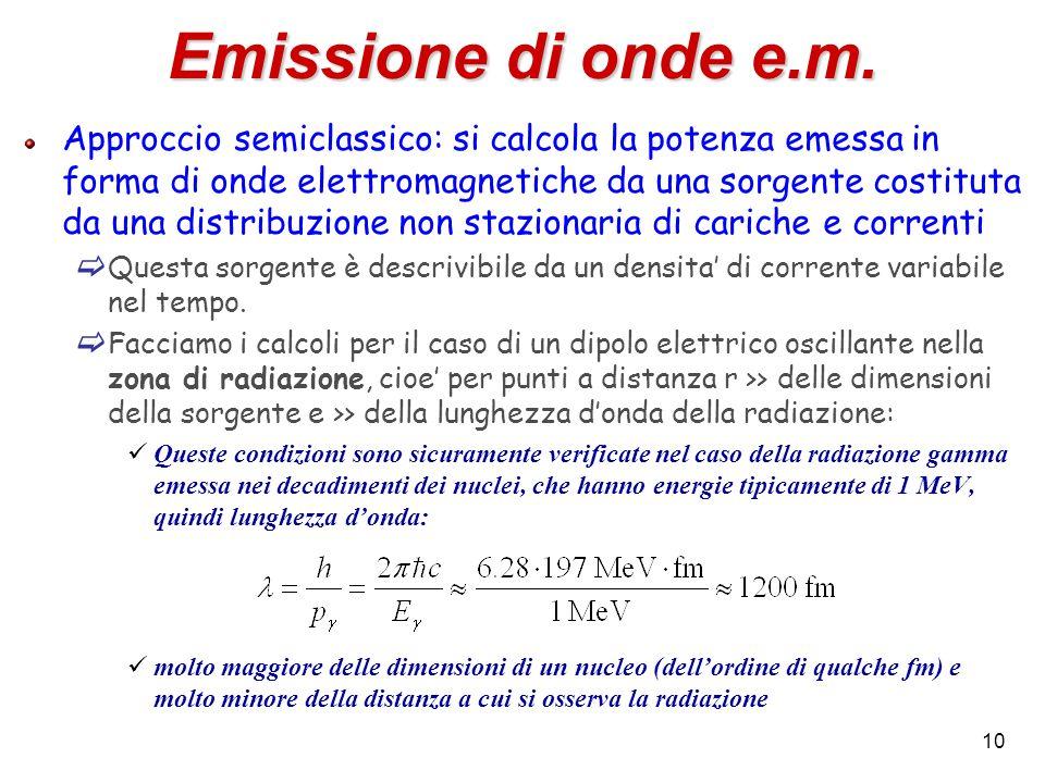 Emissione di onde e.m.